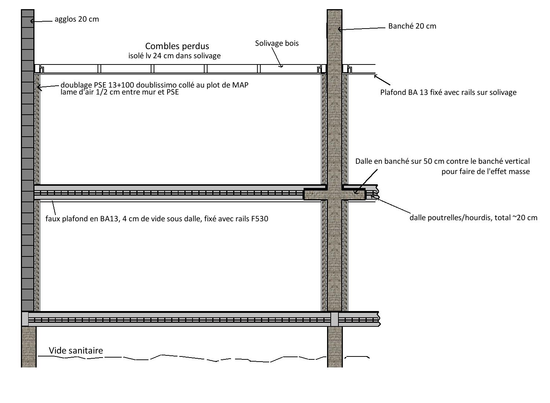 propagation des graves maison en bande. Black Bedroom Furniture Sets. Home Design Ideas