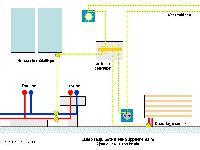 wc + salle de bain : fil de terre - 45 messages - Cablage Salle De Bain
