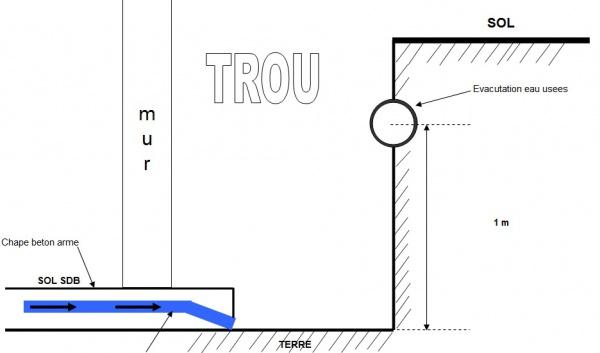 raccordement regard pompe de relevage. Black Bedroom Furniture Sets. Home Design Ideas
