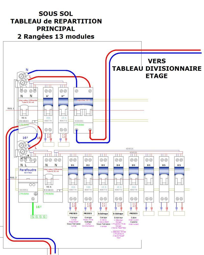 Tableaux Principal Divisionnaire Et Parafoudre 21 Messages
