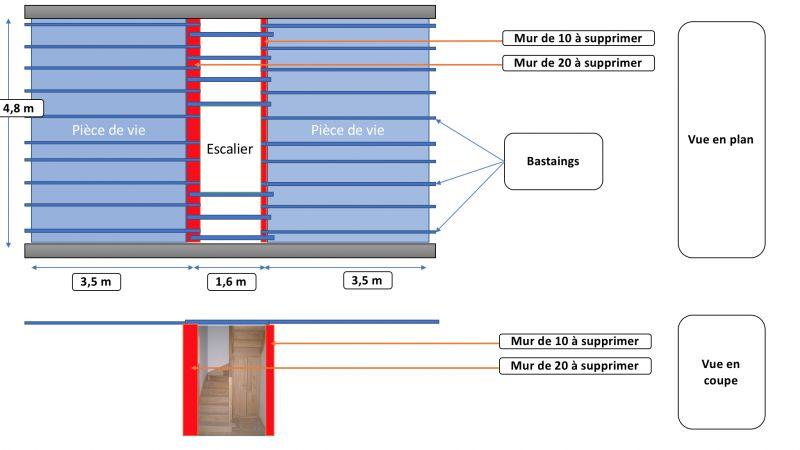 Calcul Taille Ipn Pour Remplacer Murs Porteurs   Messages