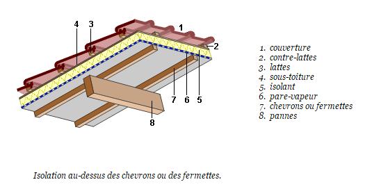 Section chevrons Résolu - 14 messages