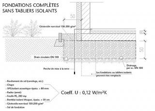 semelles filantes ou radier et dalle 31 messages page 2. Black Bedroom Furniture Sets. Home Design Ideas