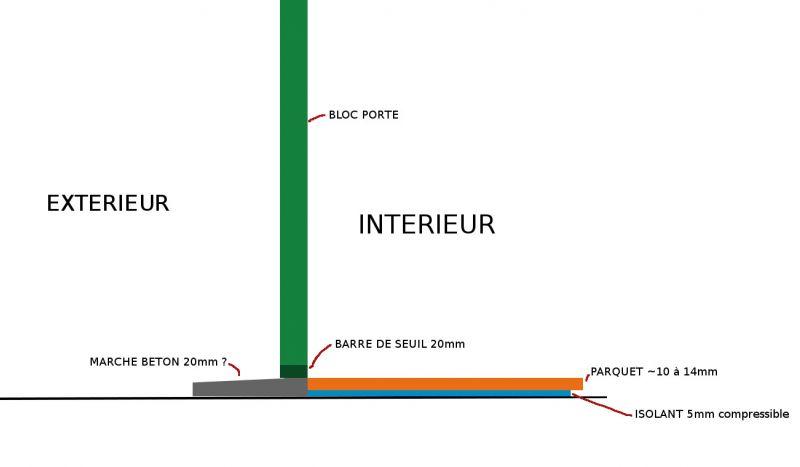 Seuil De Porte Dentrée En Béton Obligatoire Pré Fabriqué