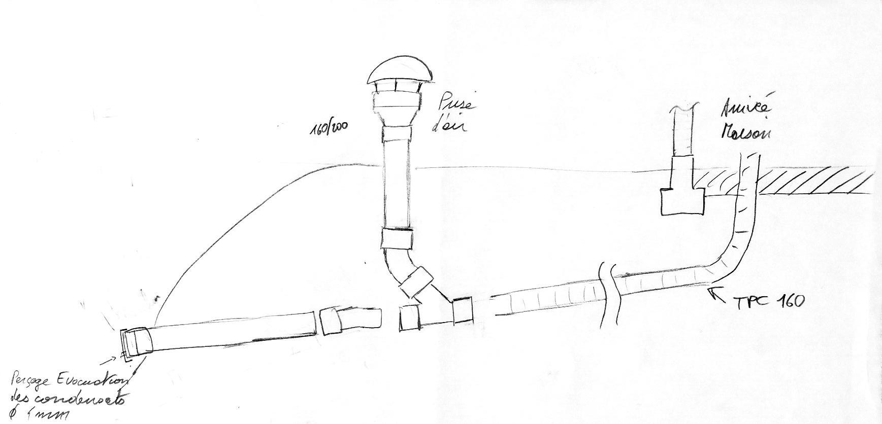 Solution pour r cup ration des condensats l 39 entr e du for Cacher des tuyaux d evacuation
