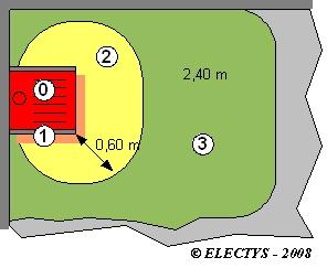 pour info les zones pour une douche - Volume Electrique Salle De Bain