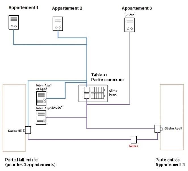 syst me double contacts ferm s 2 portes et 3 interphones 15 messages. Black Bedroom Furniture Sets. Home Design Ideas