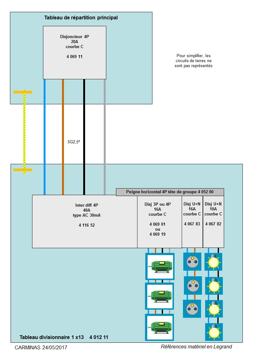 schema tableau electrique triphas uh98 montrealeast. Black Bedroom Furniture Sets. Home Design Ideas
