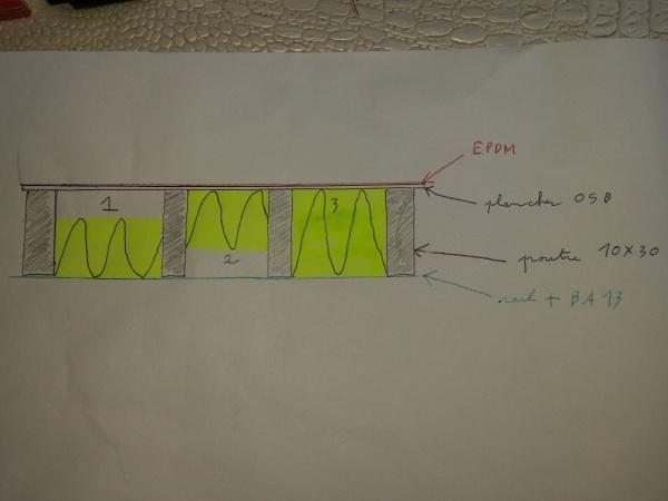 toiture plate epdm comment viter la condensation 5 messages. Black Bedroom Furniture Sets. Home Design Ideas