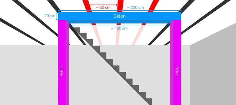 Ouverture pour escalier travers ipn - Ouverture tremie plancher bois ...