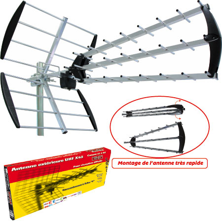 Installer son antenne rateau tnt - Orientation antenne rateau ...